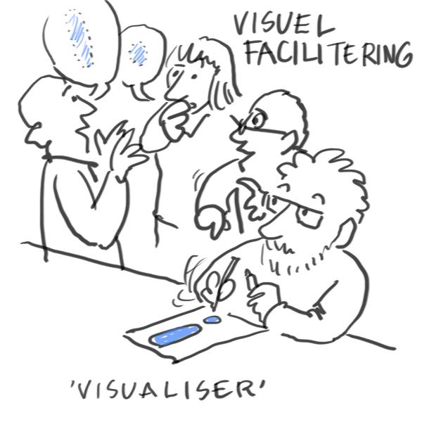Ved f.eks. Visuel Facilitering, hvor jeg kan hjælpe med, på stedet, at lave nogen billeder på det, I taler om:
